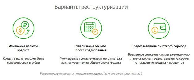 Кредит в Россельхозбанке: реструктуризация долга